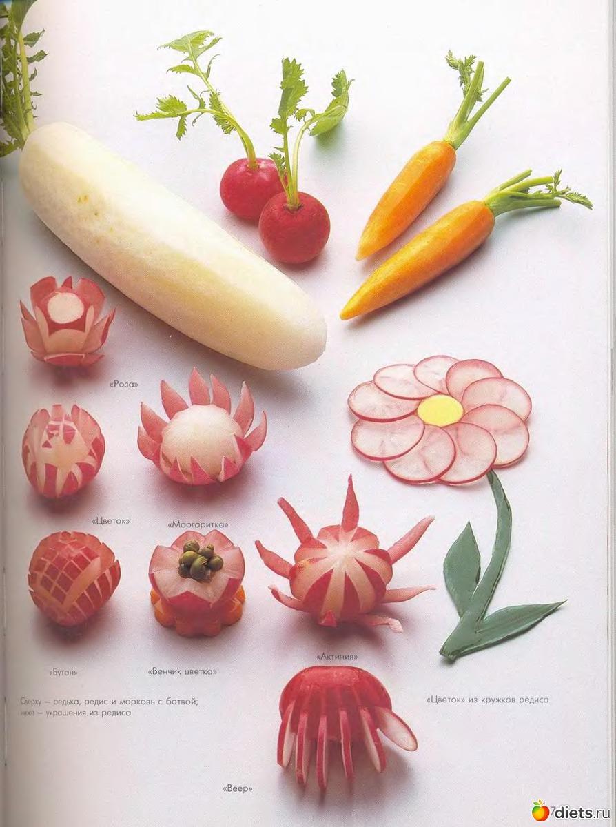 Как сделать украшения из овощей своими руками фото
