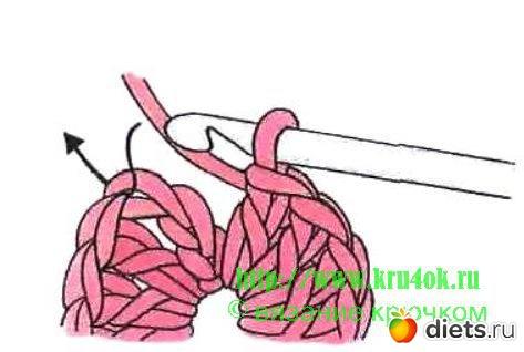 Вязаные сумки крючком.  Вязание крючком шапки для детей.