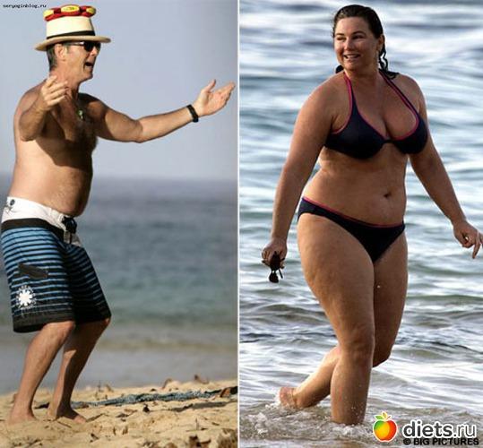 как похудеть срочно на 20 кг