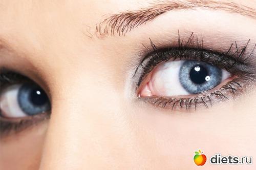 Фото серо голубых женских глаз