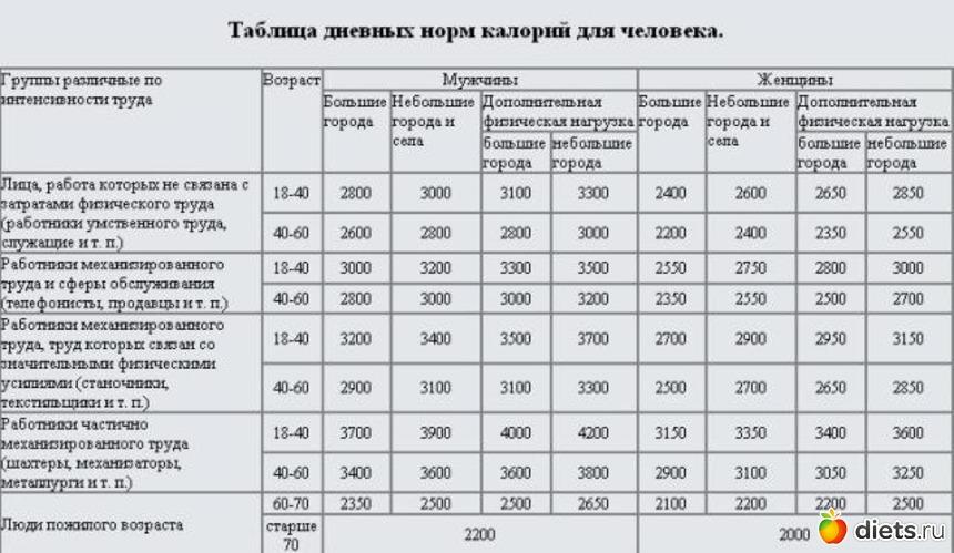 http://www.diets.ru/data/cache/2011mar/13/18/118505_14172-550x500.jpg