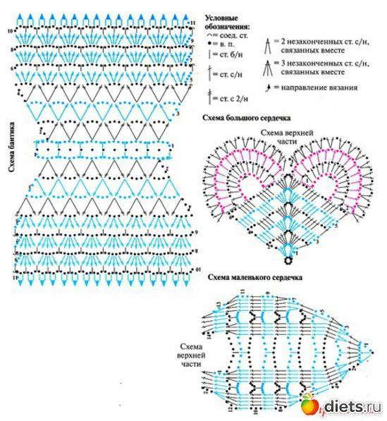Вязание спицами бантик описание