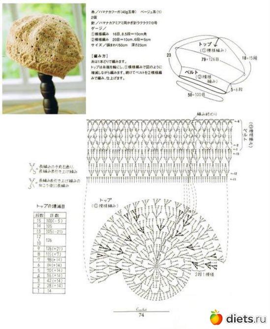 Вязание берета для зимы крючком схемы