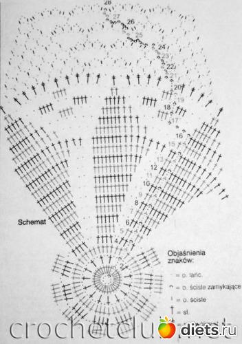 Вязание крючком - Шляпка летняя вязанная.