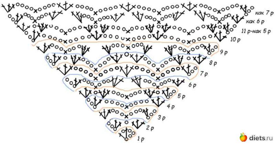 Вязаные платки крючком схемы и