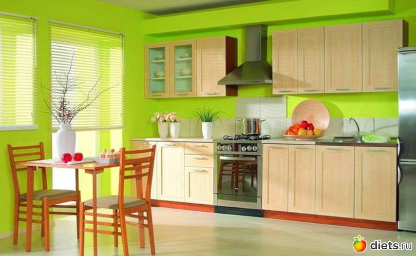 Kitchen Background wallpaper.