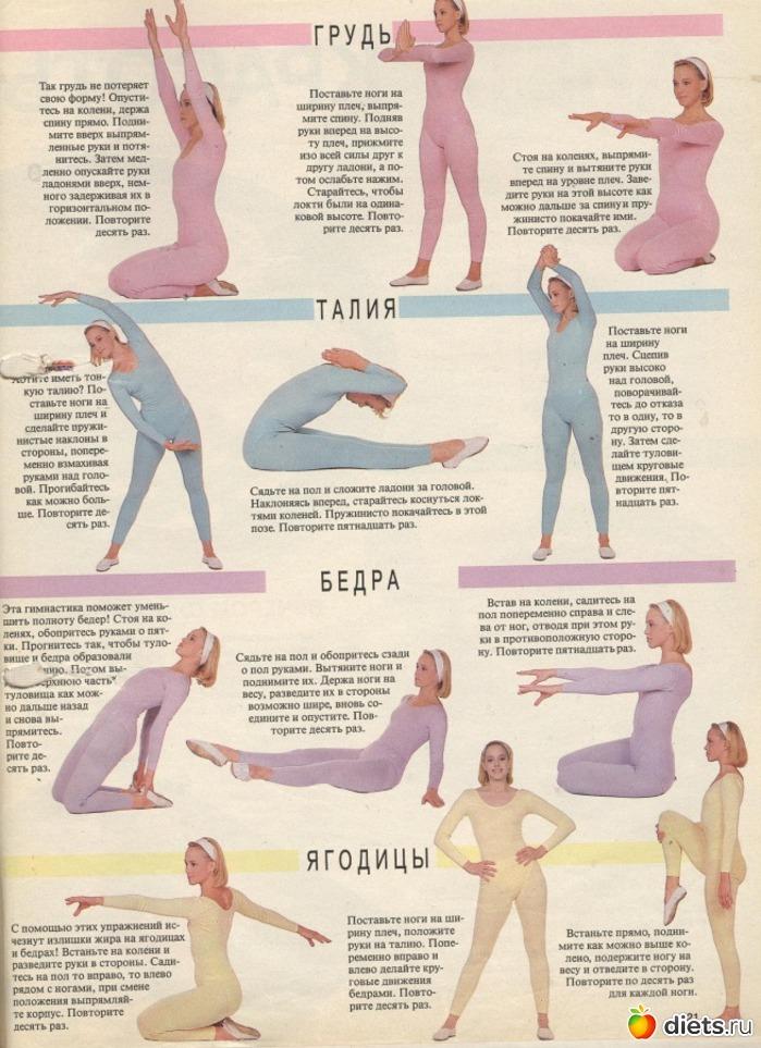 Эффективные упражнения для тонкой