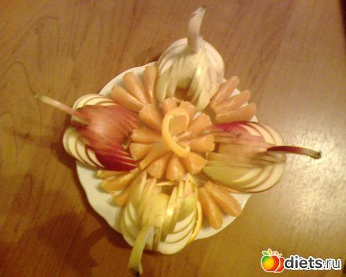 Украшение торта мастикой в домашних