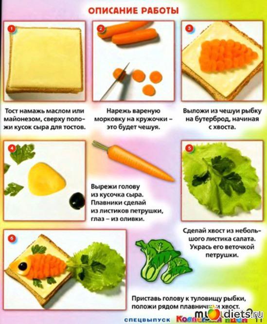 Рецепты блюд ко дню рождения с пошагово