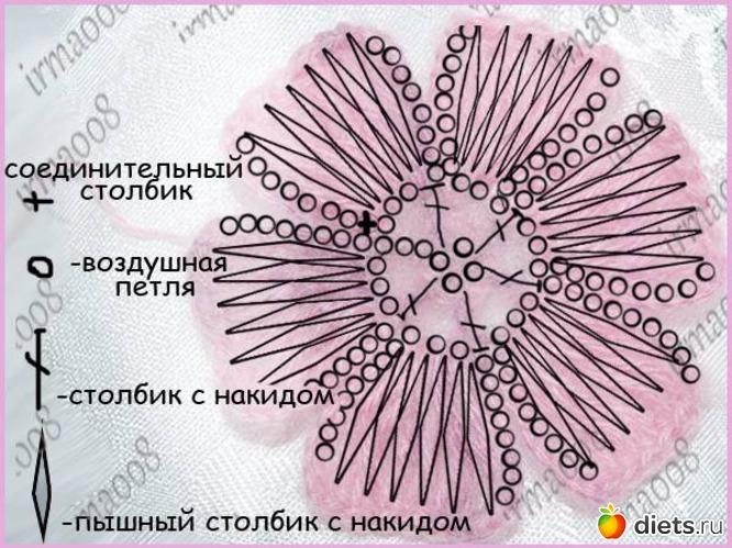 Вязать крючком цветы на шаль