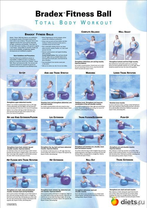 Упражнение с гимнастическим мячом в картинках 7