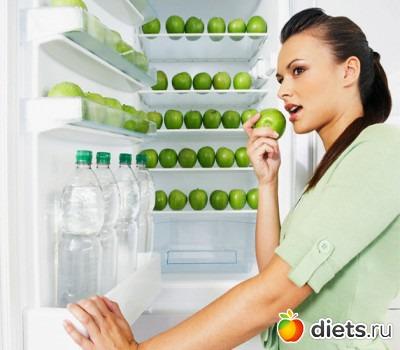 Отзывы о приеме протеина для похудения