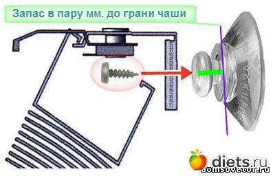 Рольставни во Владимире - сравнить цены и купить - Пульс цен