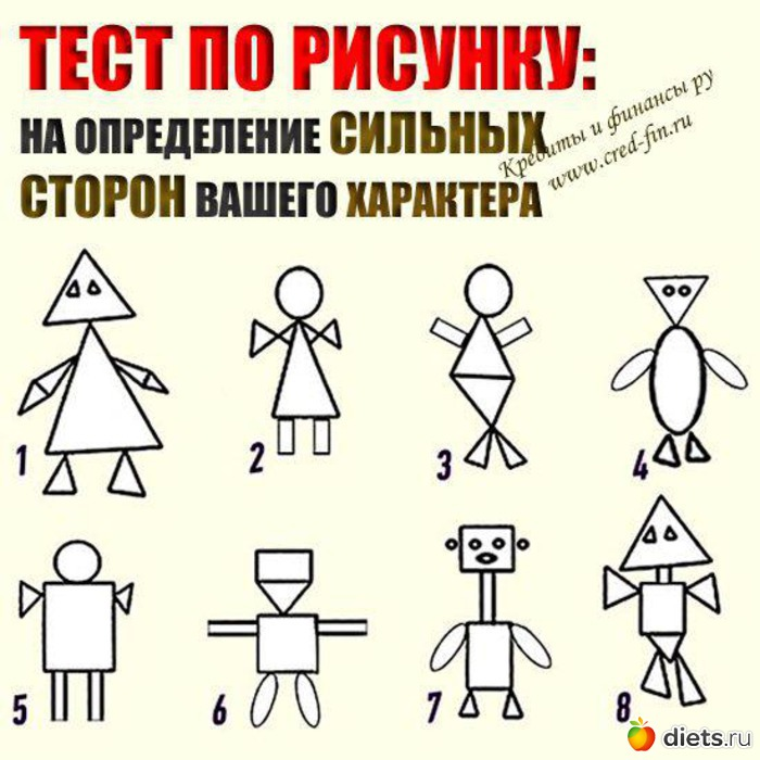 Психологические тесты по нарисованным рисункам