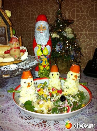 Салат в виде снеговика с фото и рецептами