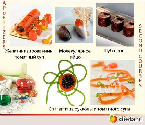 Молекулярная кухня фото рецепты в домашних условиях