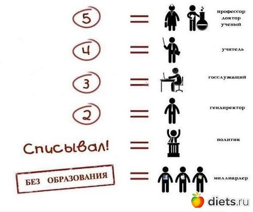 http://www.diets.ru/data/cache/2013jan/16/15/1197144_46728nothumb500.jpg