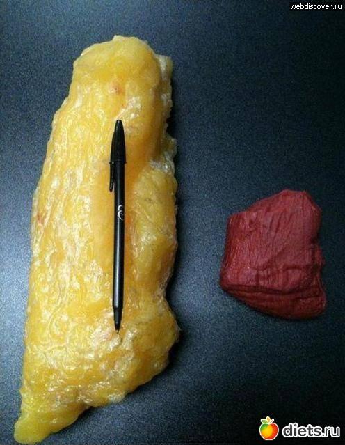 что помогает сжигать жир