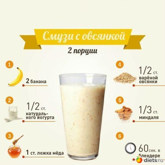 Протеиновый коктейль на завтрак для похудения