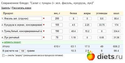 Польза грейпфрута при похудении на ночь