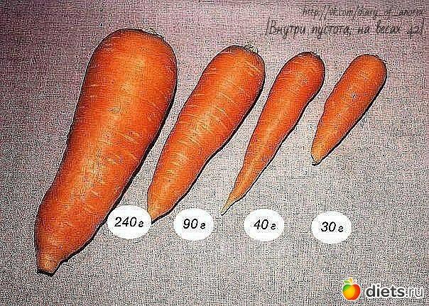 как похудеть на яблочном уксусе отзывы