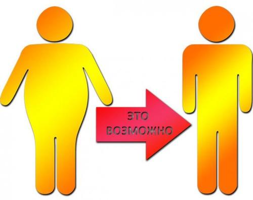 Методика похудения доктора ковалькова 9