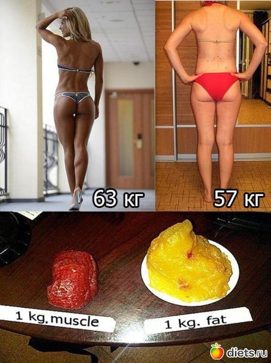 Хочу похудеть, но нет силы воли? Если очень сильно
