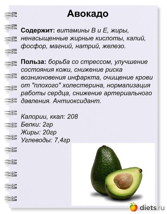 полезные продукты от холестерина в крови