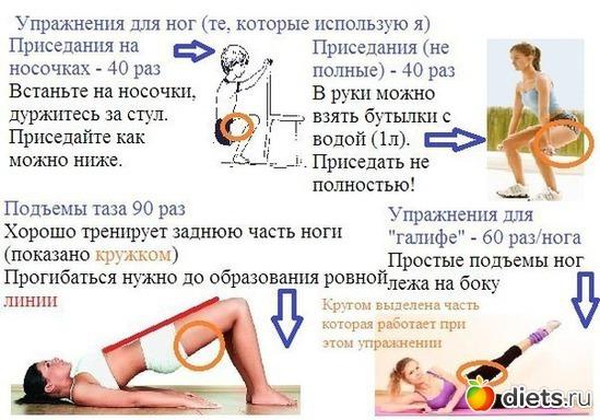 Как за 7 дней похудеть в ногах