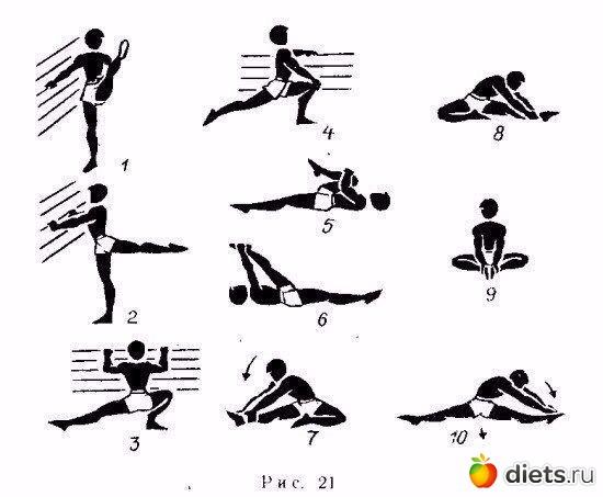 Как быстро сесть на шпагат упражнения в домашних условиях 434