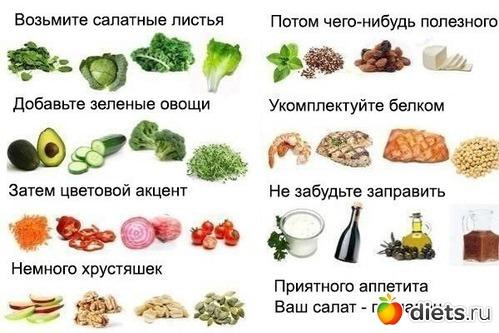 пп рецепты в мультиварке с калорийностью