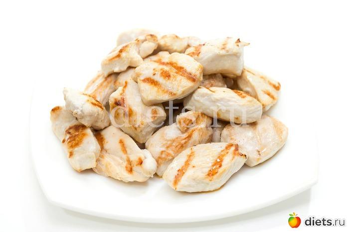 здоровое питание куриная грудка рецепты видео
