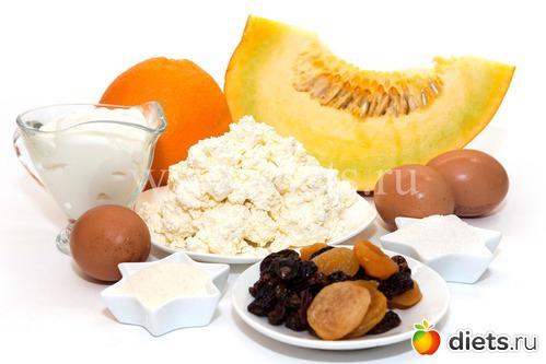 здоровое питание рацион на каждый день меню