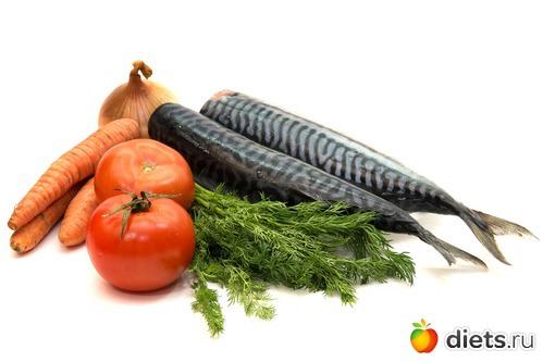 Рецепты национальных блюд украинской кухни