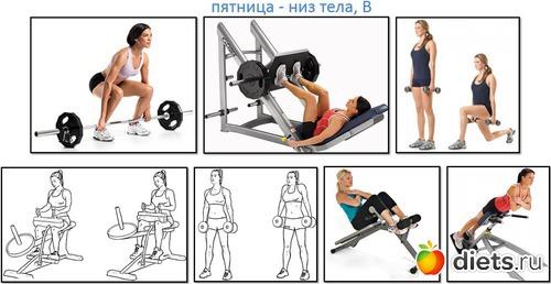 Эффективные упражнения для похудения ног девушек для