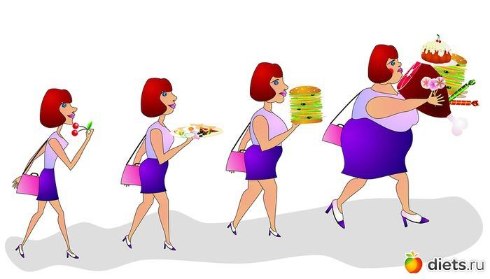 реально ли похудеть за месяц