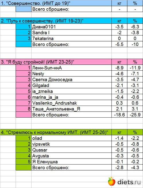 http://www.diets.ru/data/cache/2016sep/30/58/3064348_60345thumb500.jpg
