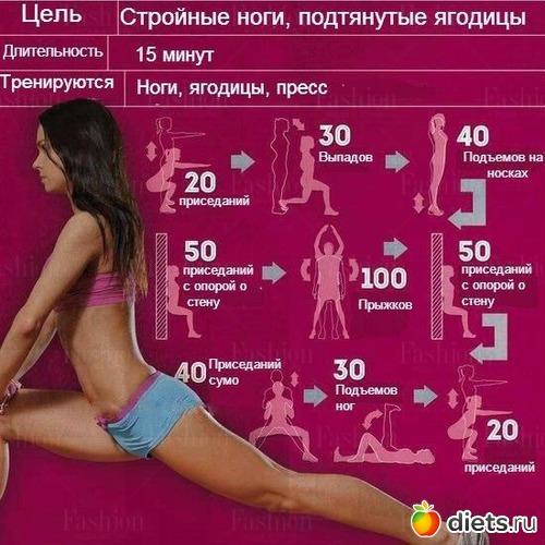 Как похудеть подростку в ногах и животе