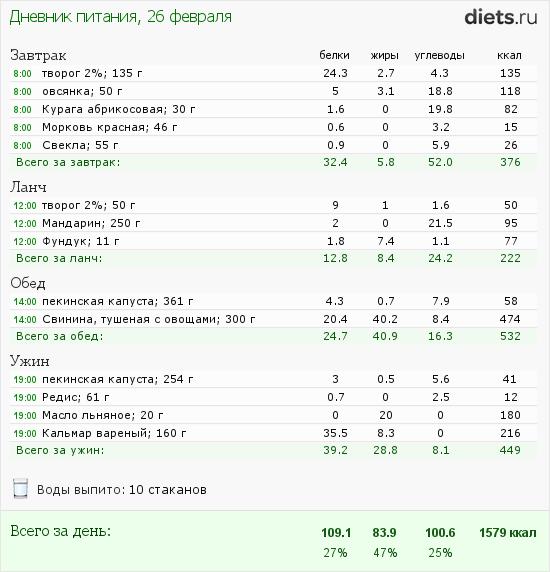 http://www.diets.ru/data/dp/2012/0226/397219.png?rnd=5663