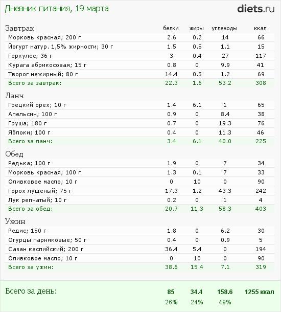 http://www.diets.ru/data/dp/2012/0319/446297.png?rnd=6339