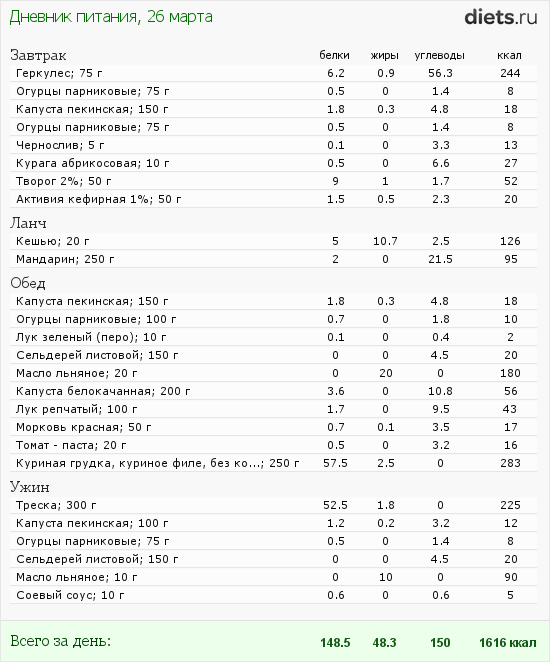 http://www.diets.ru/data/dp/2012/0326/455509.png