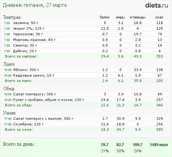 http://www.diets.ru/data/dp/2012/0327/397219.png?rnd=5903