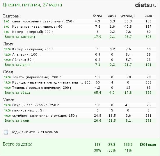 http://www.diets.ru/data/dp/2012/0327/455519.png?rnd=4012