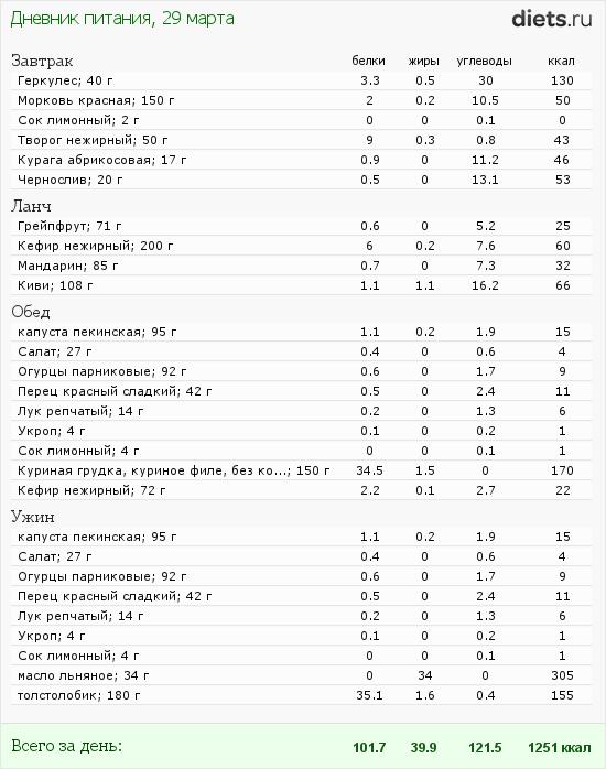 http://www.diets.ru/data/dp/2012/0329/460319.png?rnd=1144