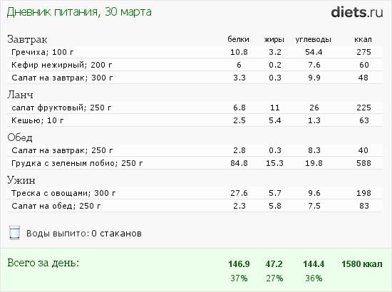 http://www.diets.ru/data/dp/2012/0330/455509.png?rnd=242