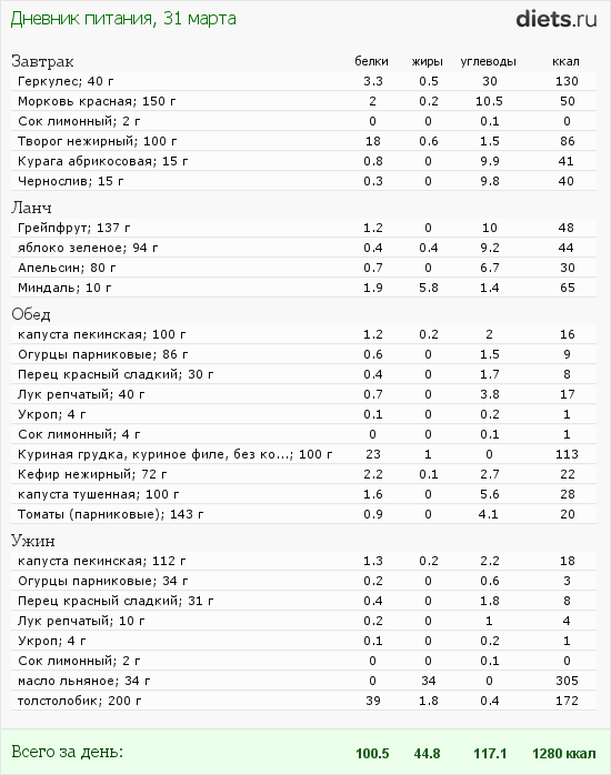 http://www.diets.ru/data/dp/2012/0331/460319.png?rnd=8024