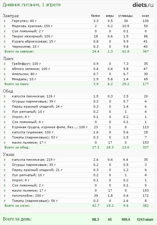 http://www.diets.ru/data/dp/2012/0401/460319.png?rnd=9377