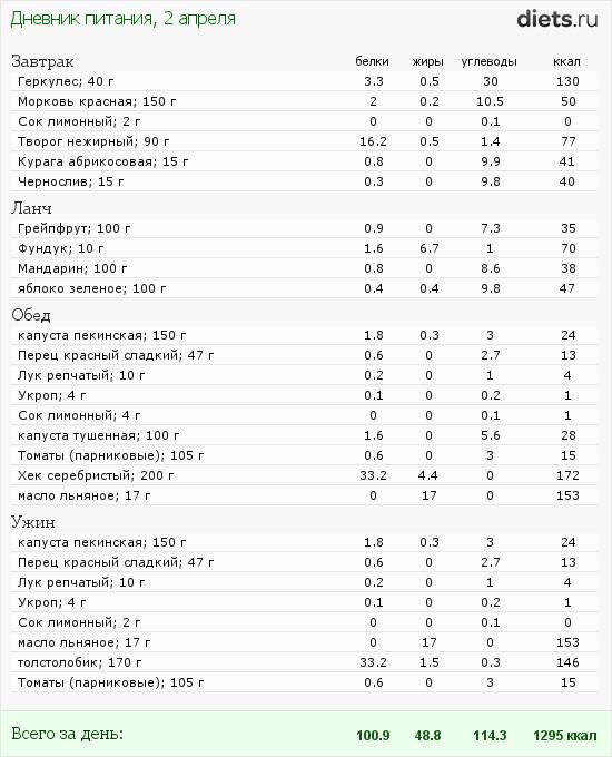 http://www.diets.ru/data/dp/2012/0402/460319.png?rnd=5537