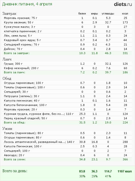 http://www.diets.ru/data/dp/2012/0404/440487.png?rnd=7519