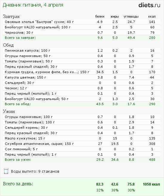 http://www.diets.ru/data/dp/2012/0404/458111.png?rnd=776
